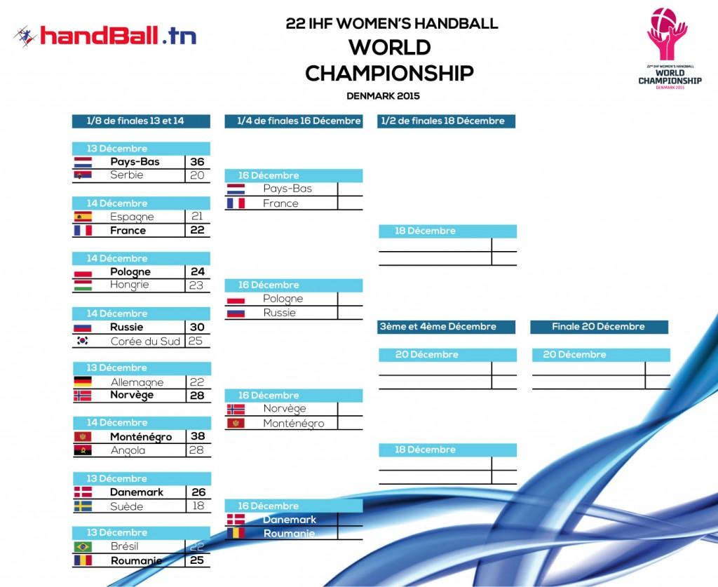 14definale