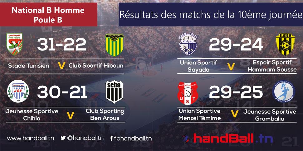 resultat-poule-B