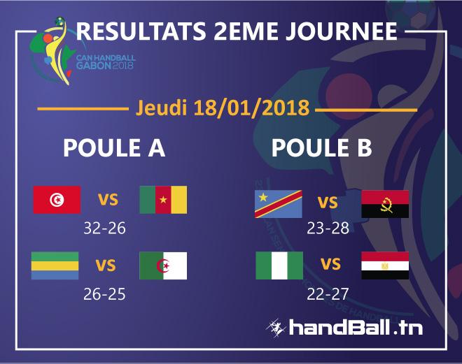 2eme-resultat